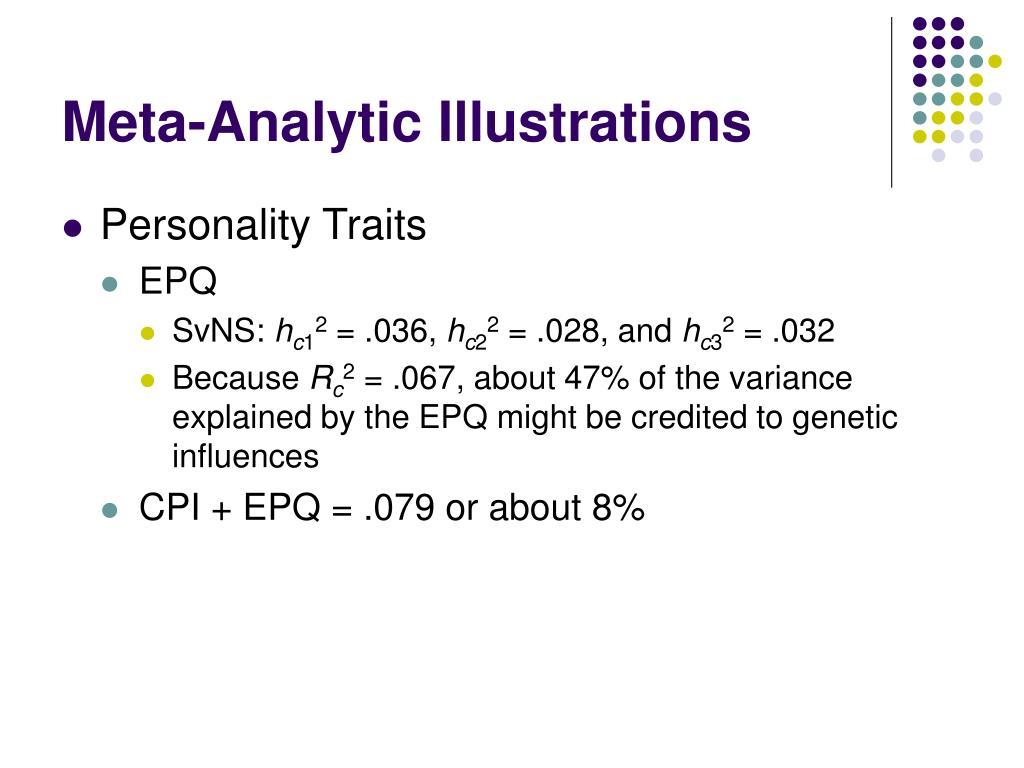 Meta-Analytic Illustrations