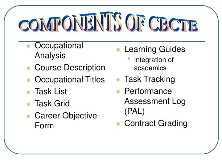 Occupational Analysis