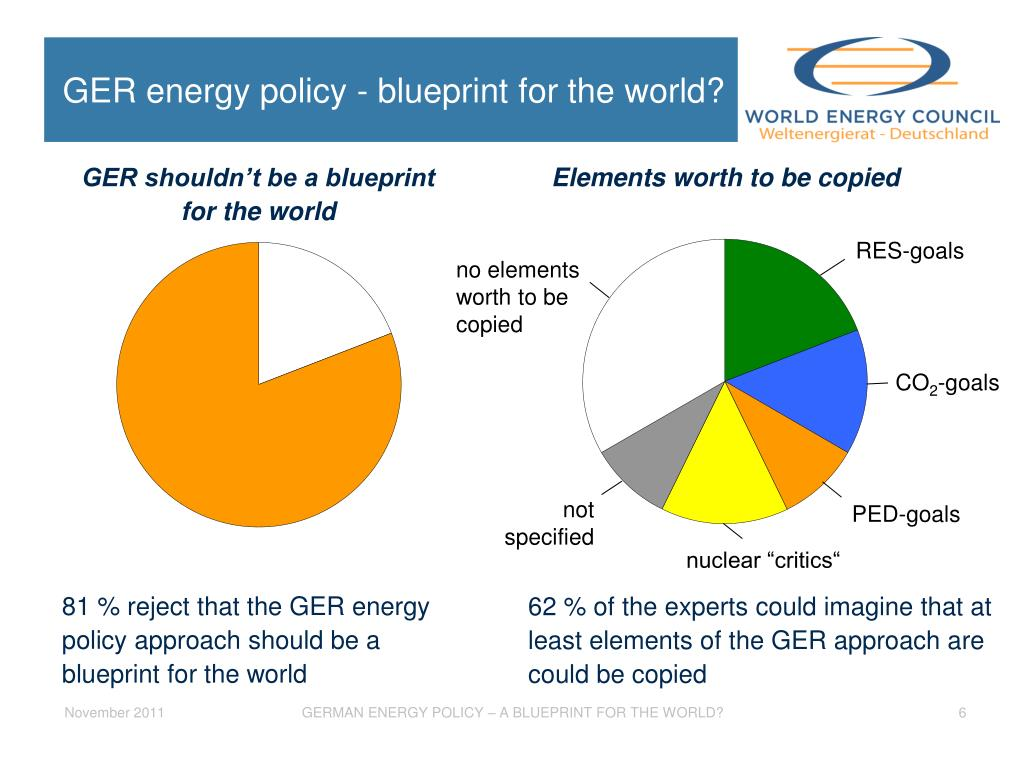 GER energy policy - blueprint for the world?