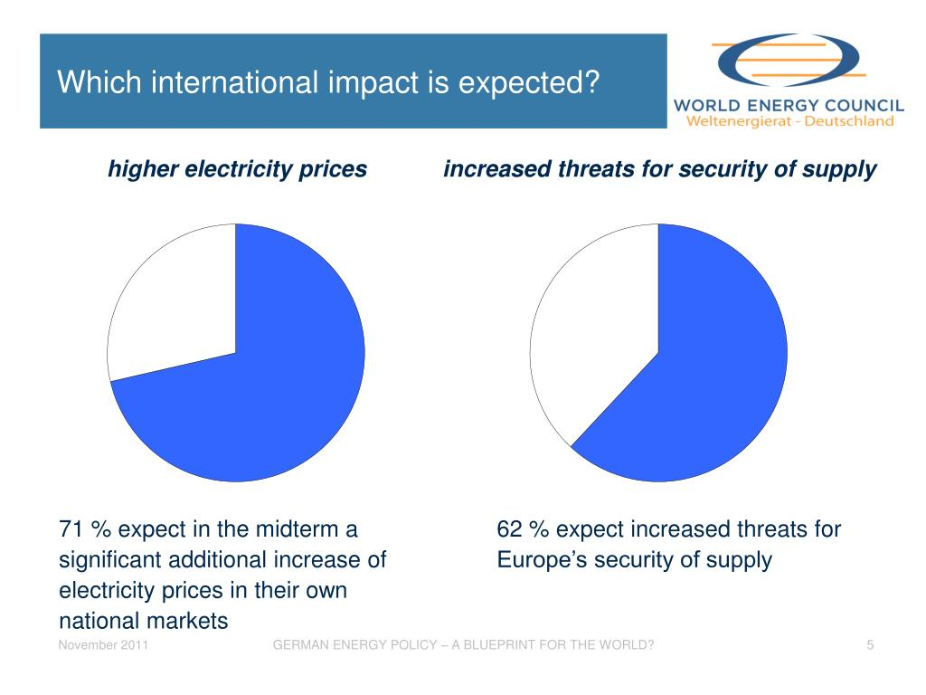 Which international impact is expected?