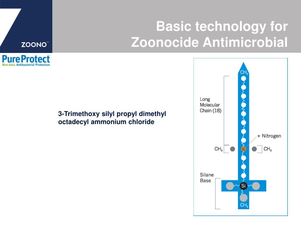 Basic technology for