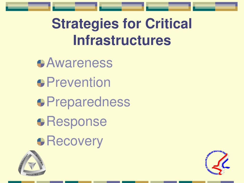 Strategies for Critical Infrastructures