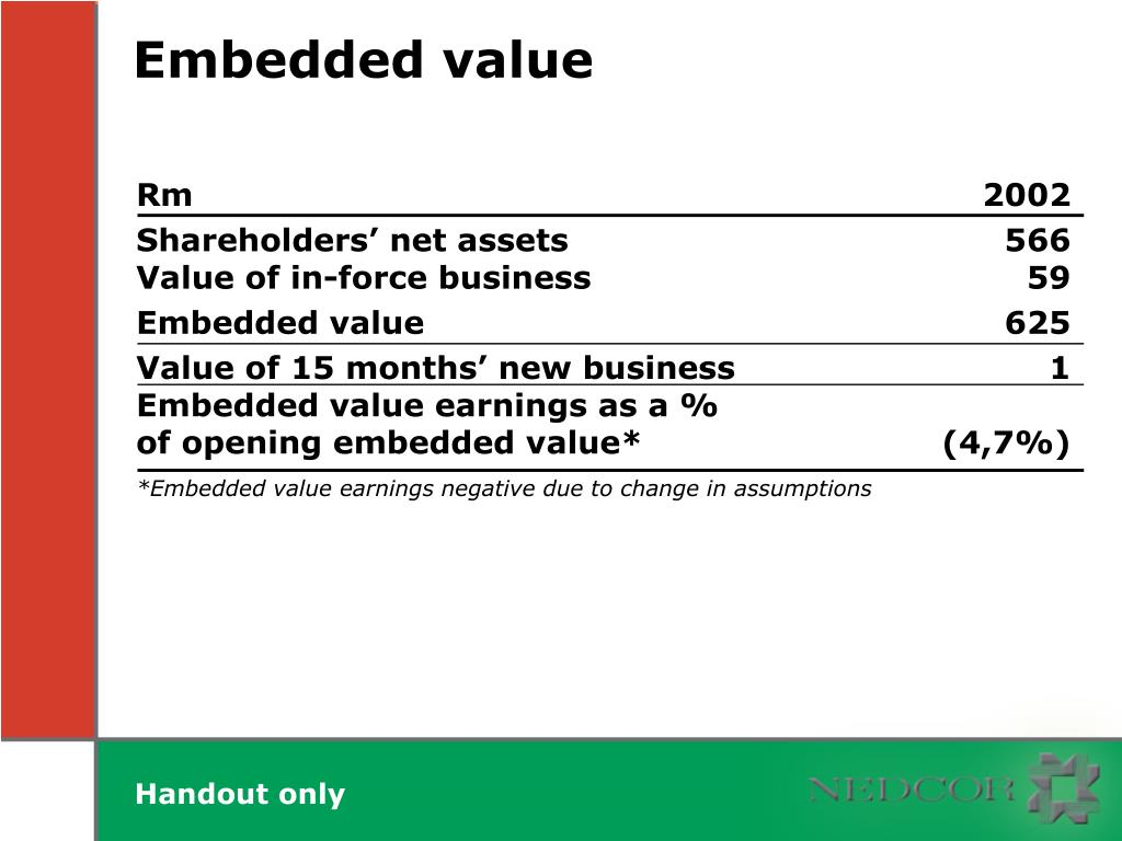 Embedded value