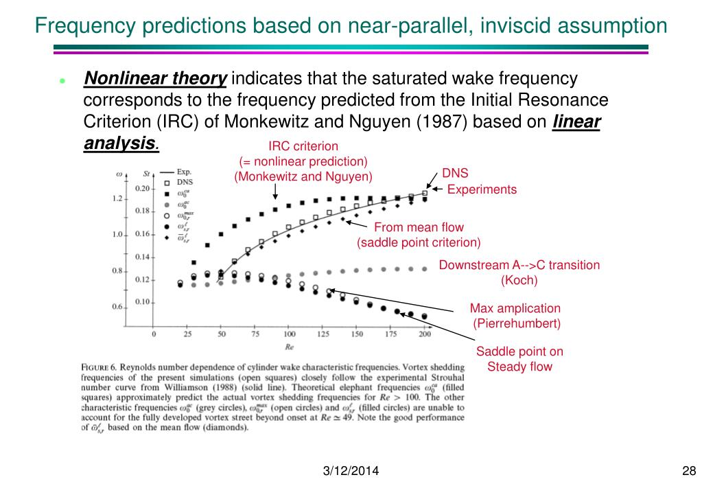 Frequency predictions based on near-parallel, inviscid assumption