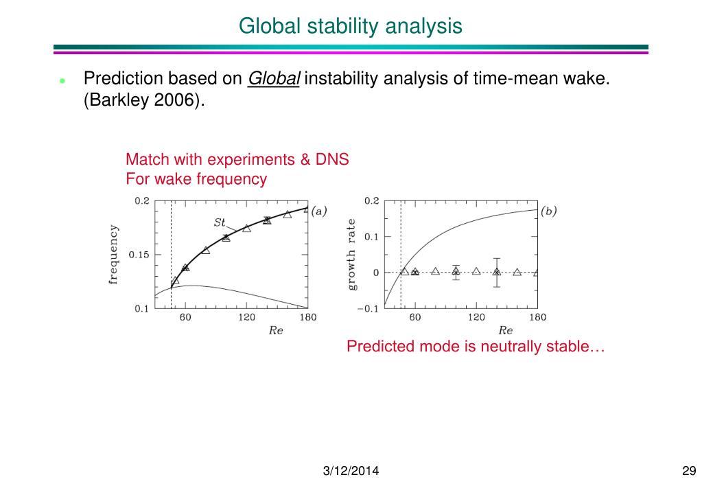 Global stability analysis