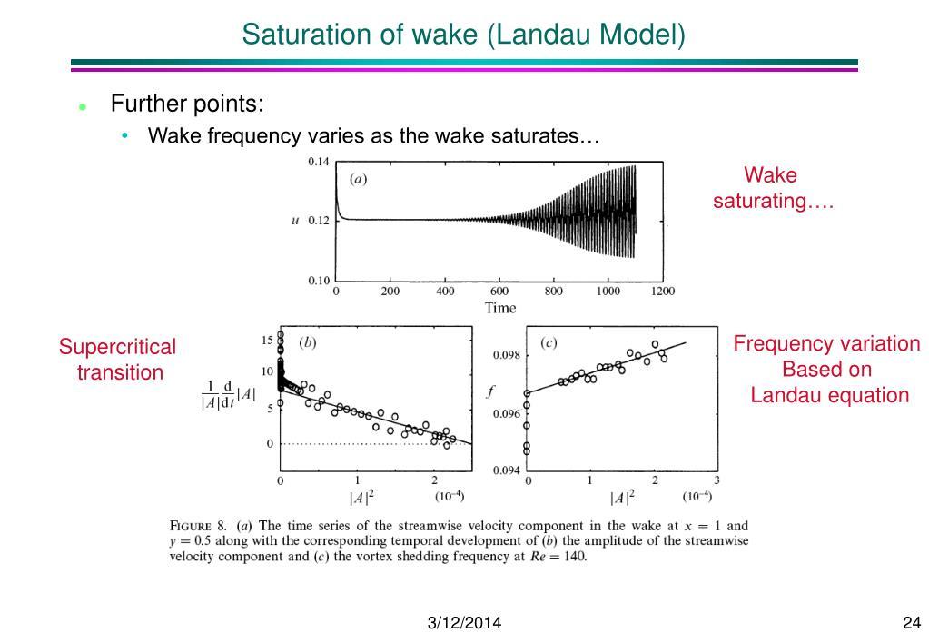 Saturation of wake (Landau Model)