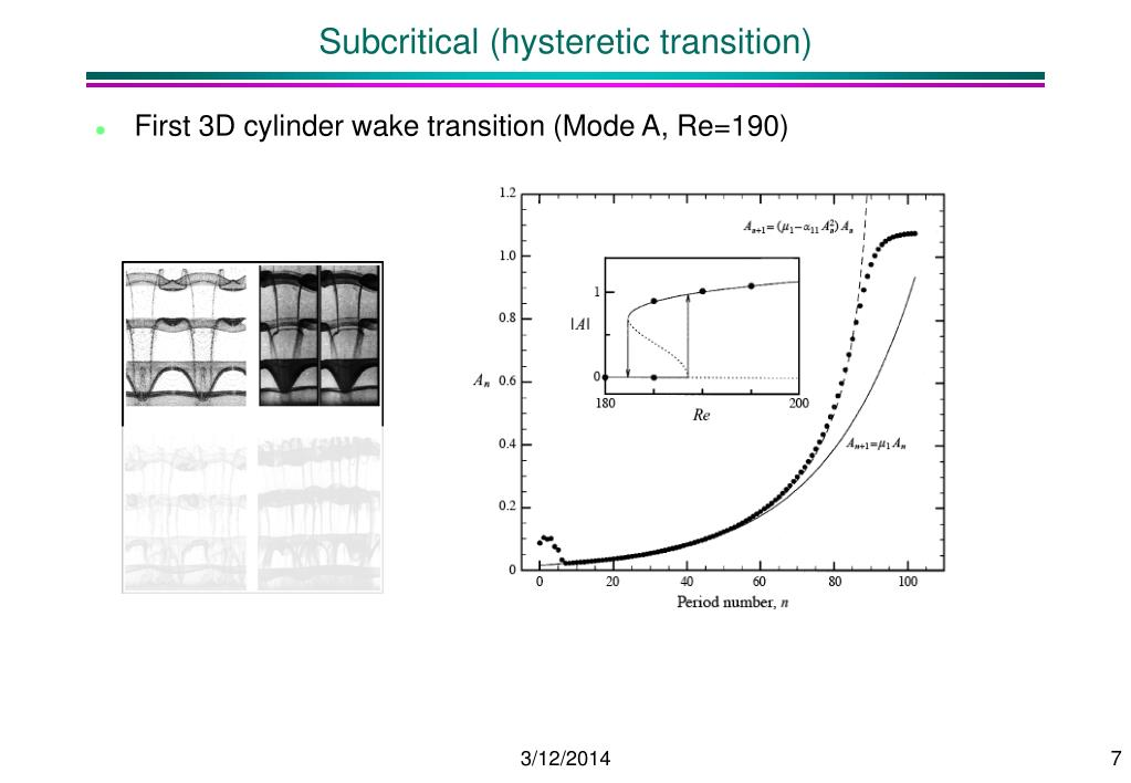 Subcritical (hysteretic transition)