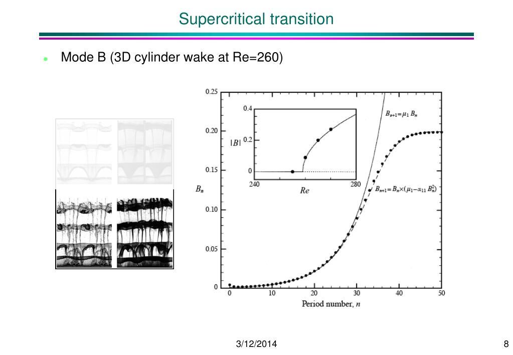 Supercritical transition