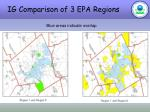 ig comparison of 3 epa regions11