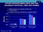 effort reward imbalance and chd incidence whitehall men and women