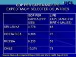 gdp per capita and life expectancy selected countries