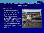 life expectancy in london borough of camden men