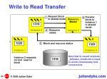 write to read transfer