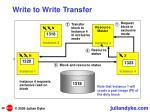 write to write transfer
