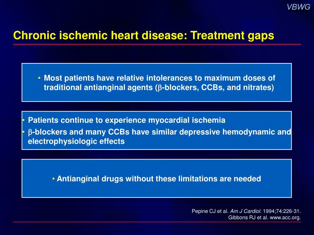 Chronic ischemic heart disease: Treatment gaps