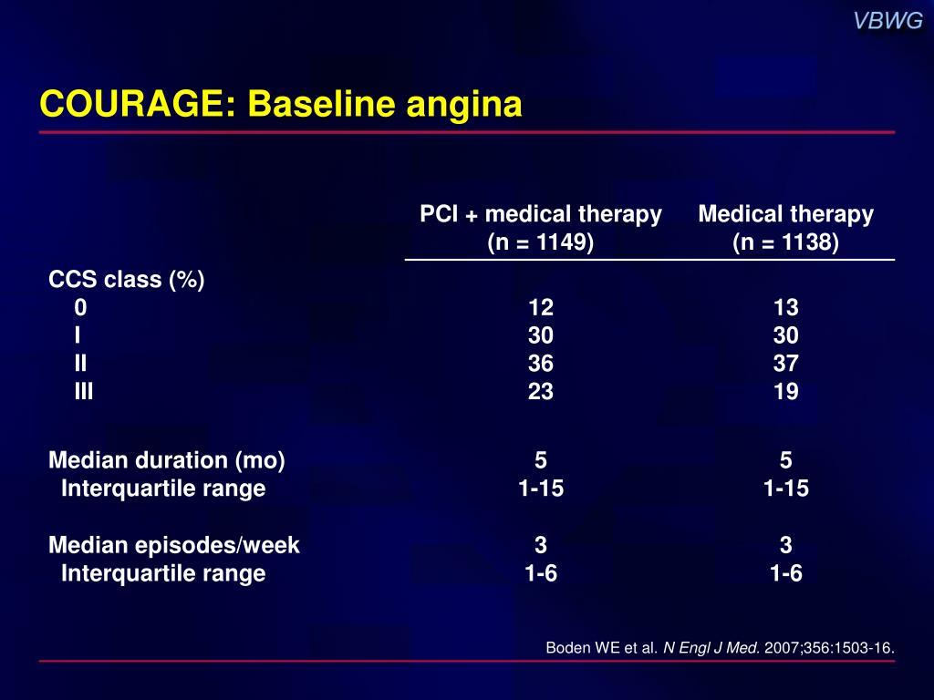 COURAGE: Baseline angina