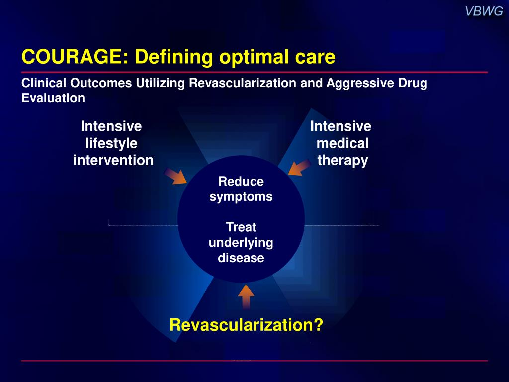 COURAGE: Defining optimal care