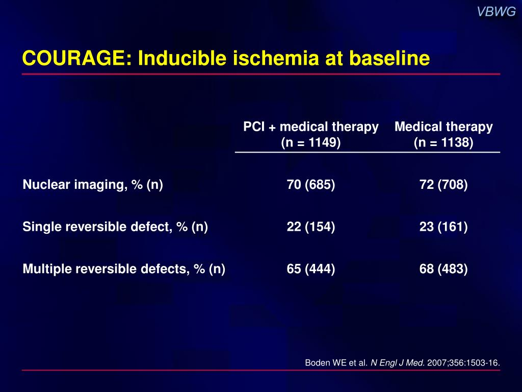 COURAGE: Inducible ischemia at baseline