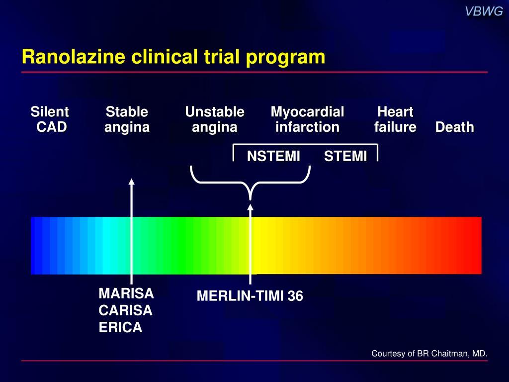 Ranolazine clinical trial program