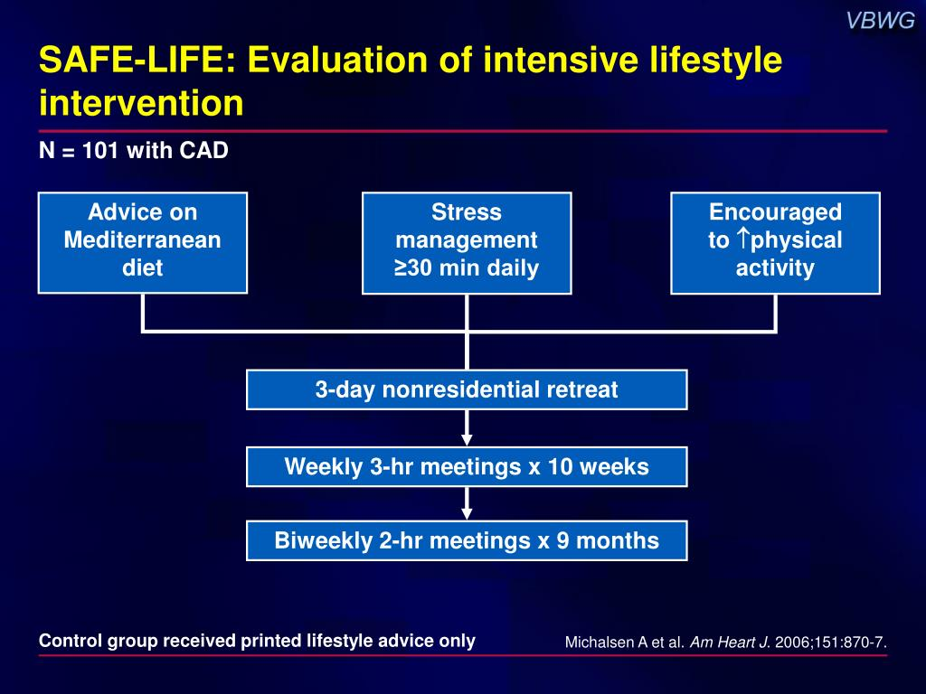 SAFE-LIFE: Evaluation of intensive lifestyle intervention