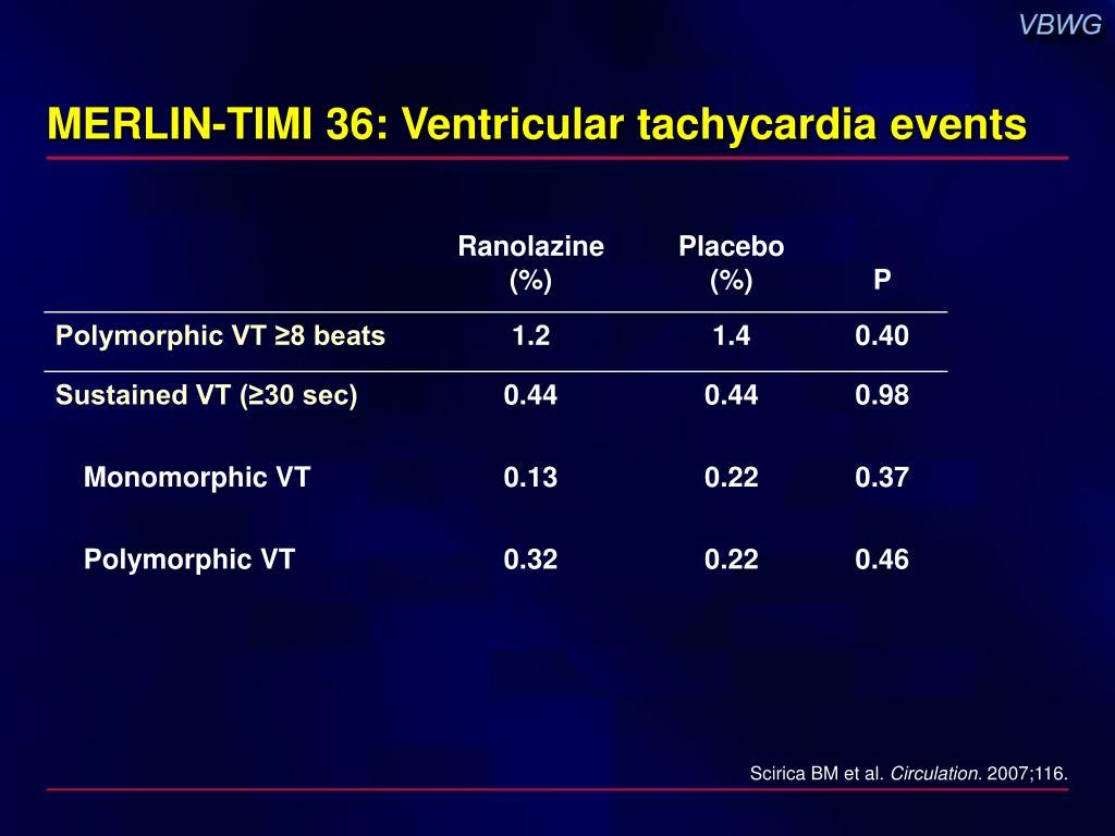 MERLIN-TIMI 36: Ventricular tachycardia events