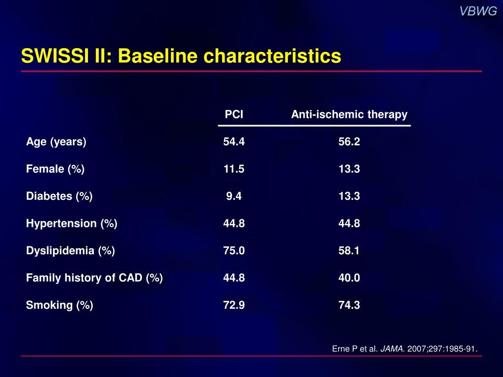 SWISSI II: Baseline characteristics