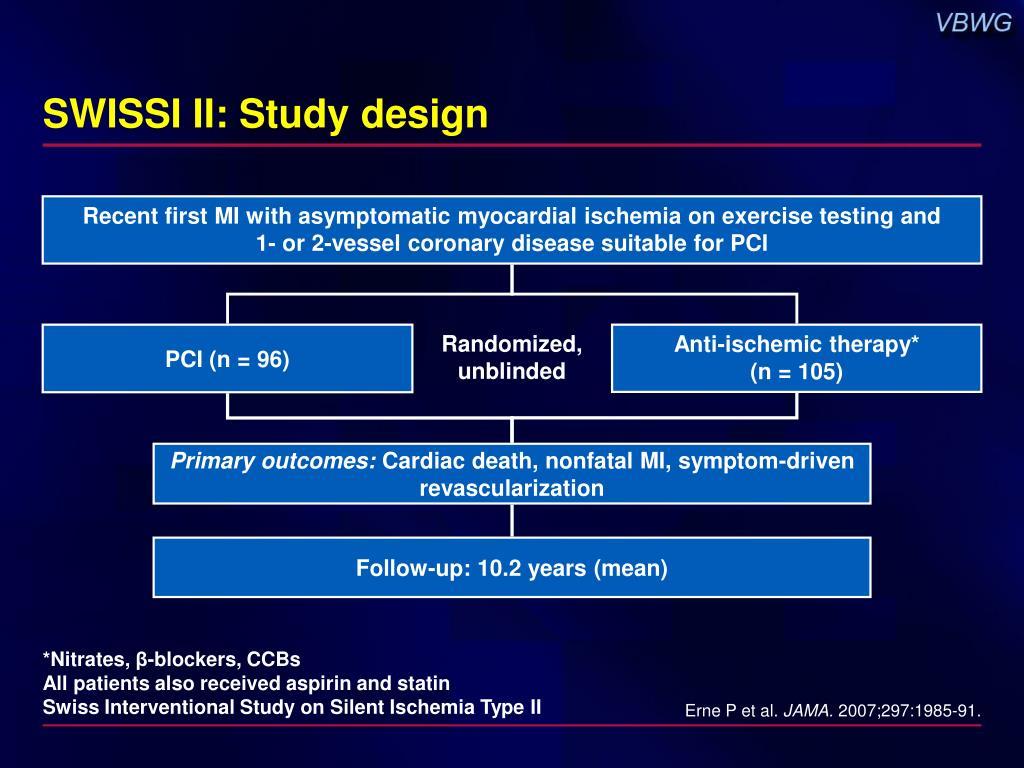 SWISSI II: Study design