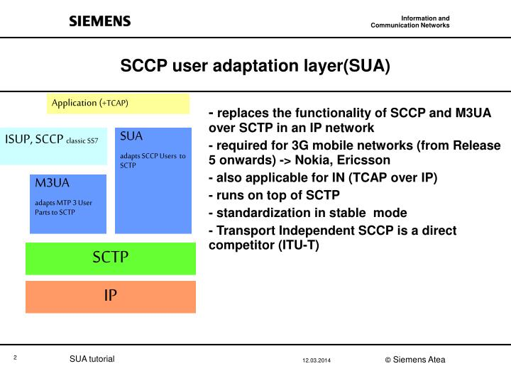 Sccp user adaptation layer sua