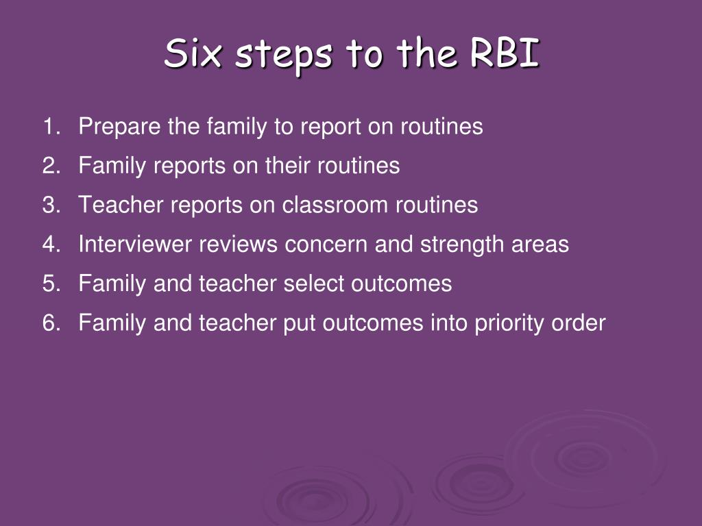 Six steps to the RBI