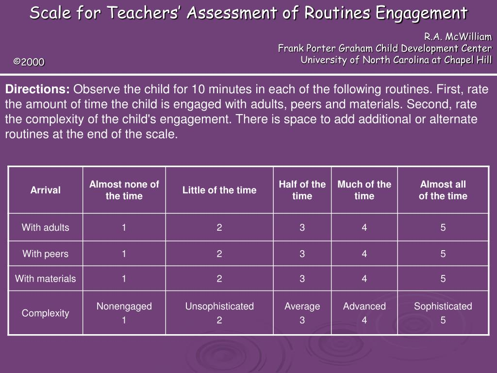 Scale for Teachers' Assessment of Routines Engagement