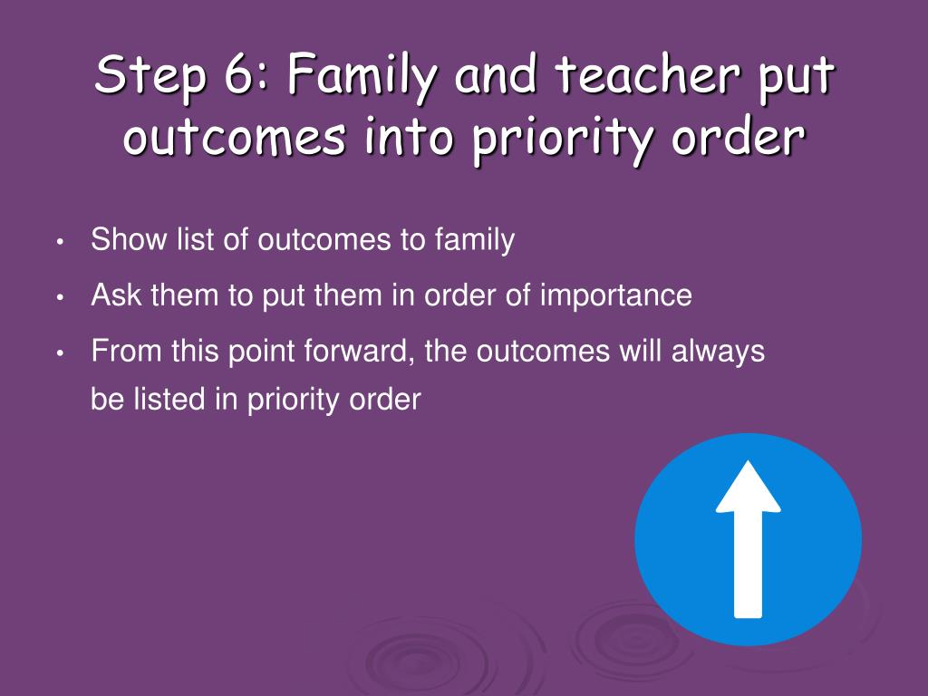 Step 6: Family and teacher put outcomes into priority order