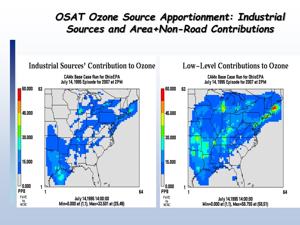 OSAT Ozone Source Apportionment: Industrial