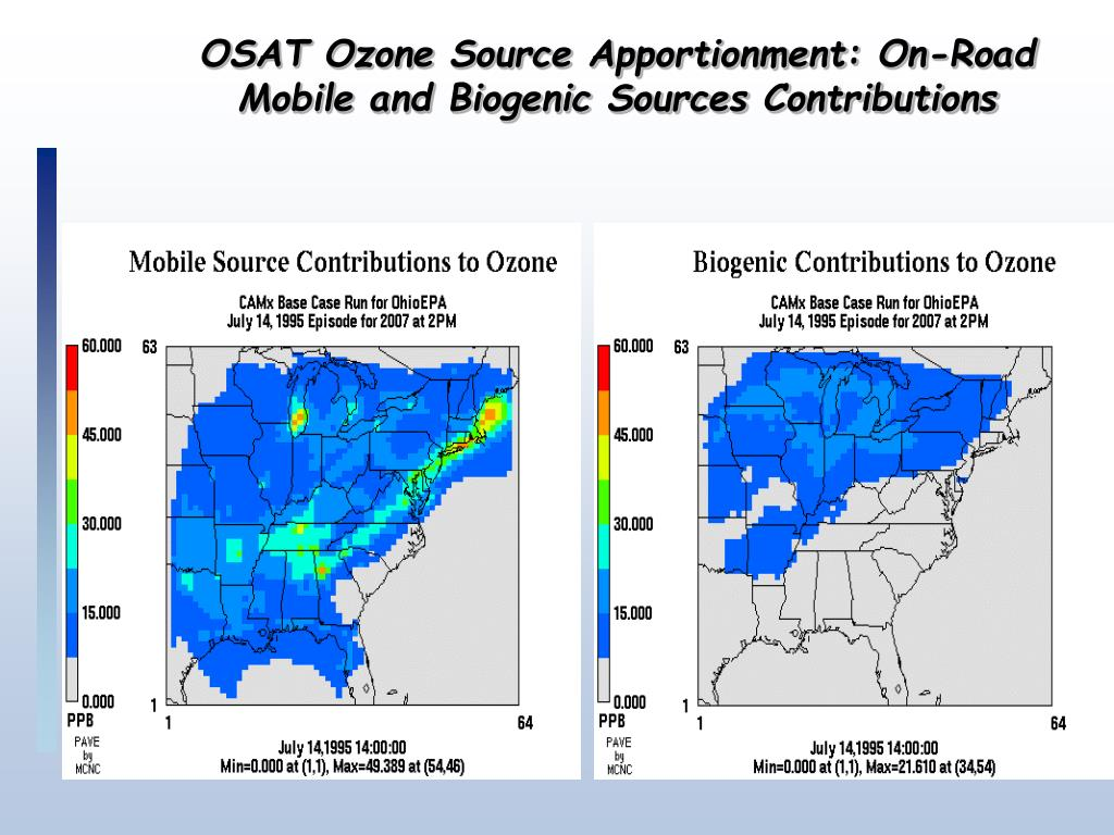 OSAT Ozone Source Apportionment: On-Road