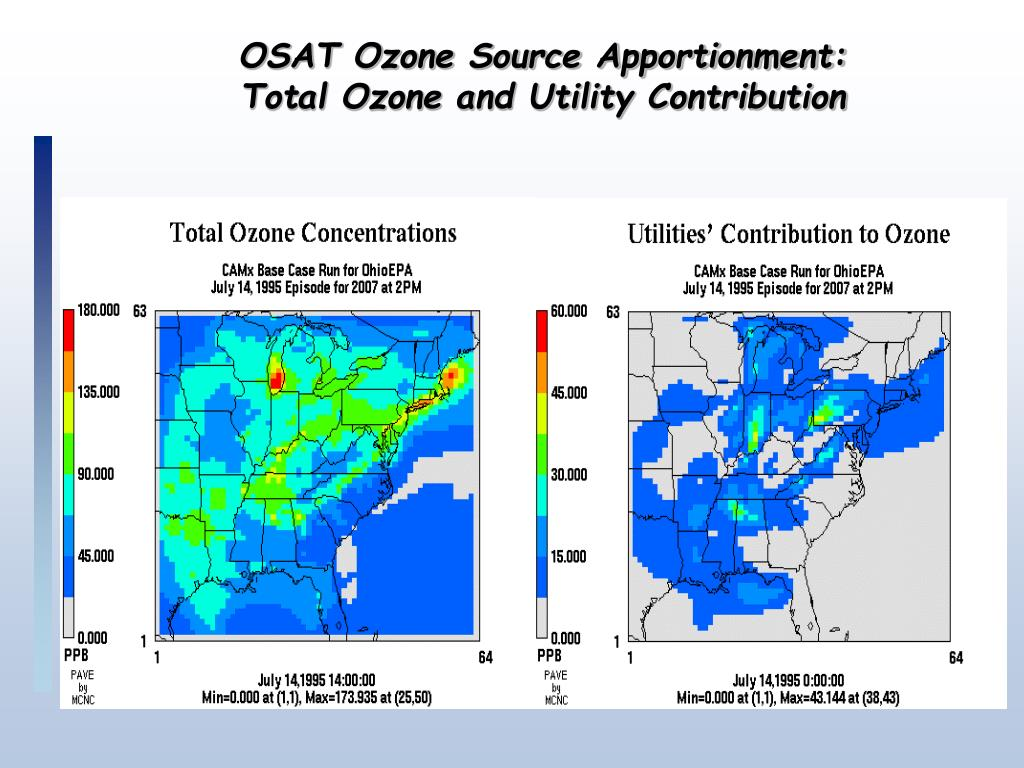 OSAT Ozone Source Apportionment: