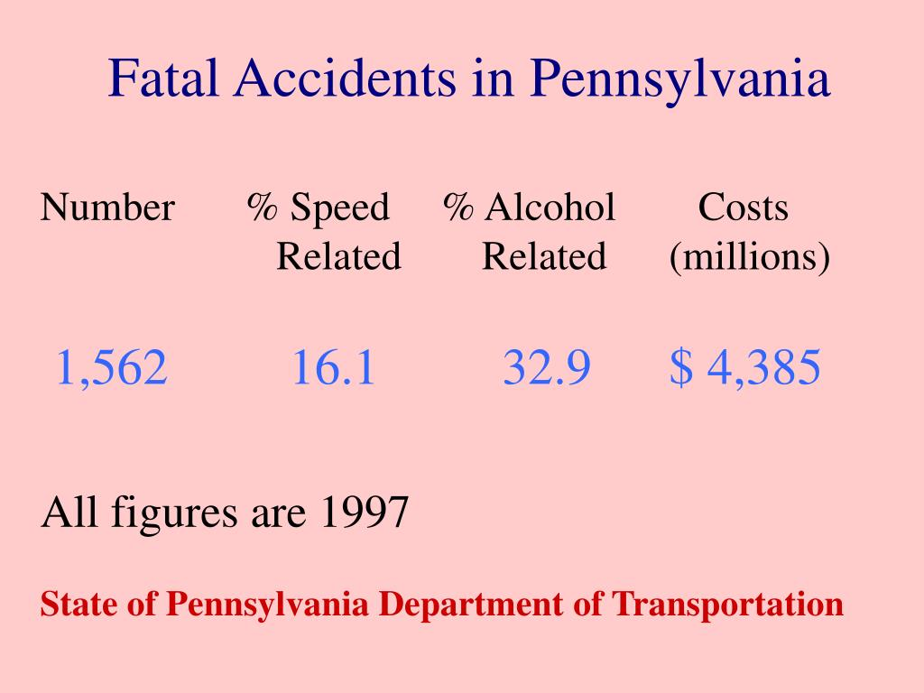 Fatal Accidents in Pennsylvania