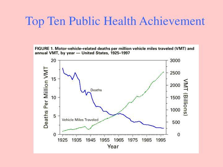 Top ten public health achievement