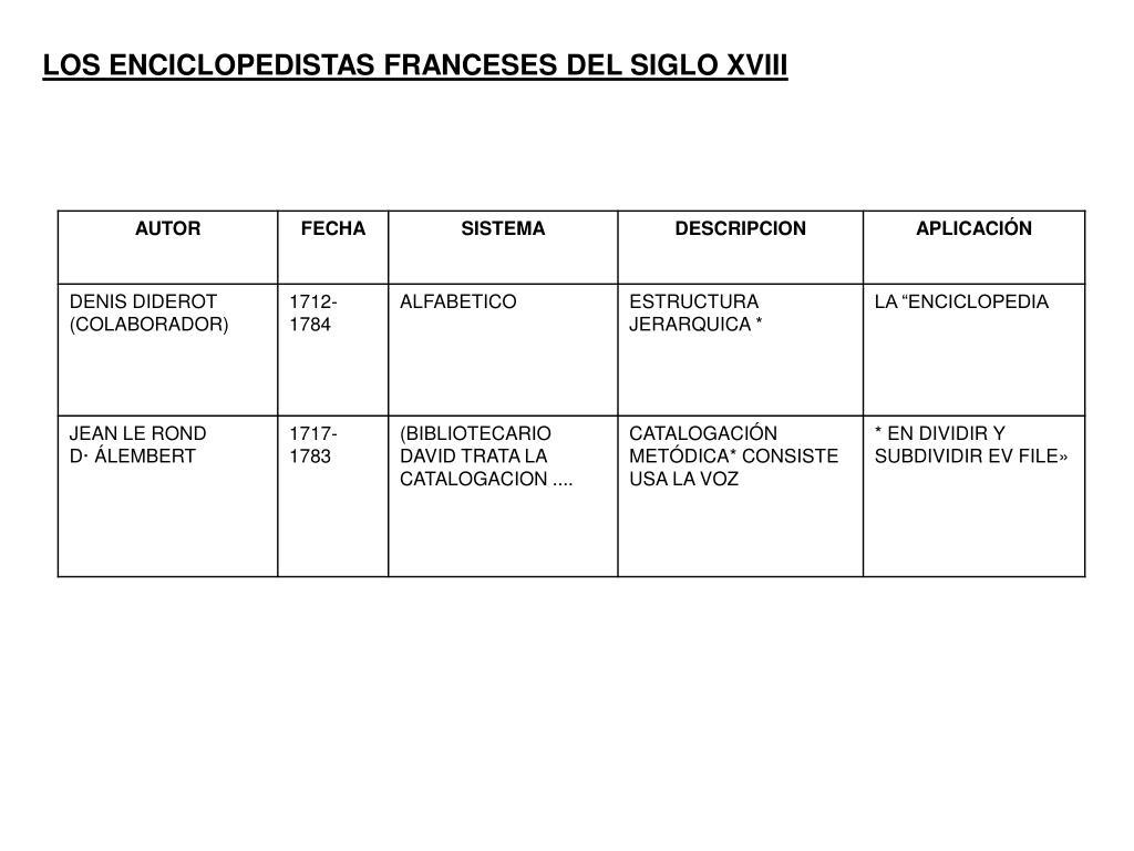 LOS ENCICLOPEDISTAS FRANCESES DEL SIGLO XVIII