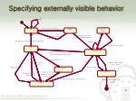 specifying externally visible behavior