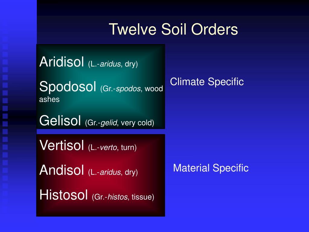 Twelve Soil Orders