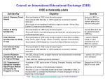 council on international educational exchange ciee