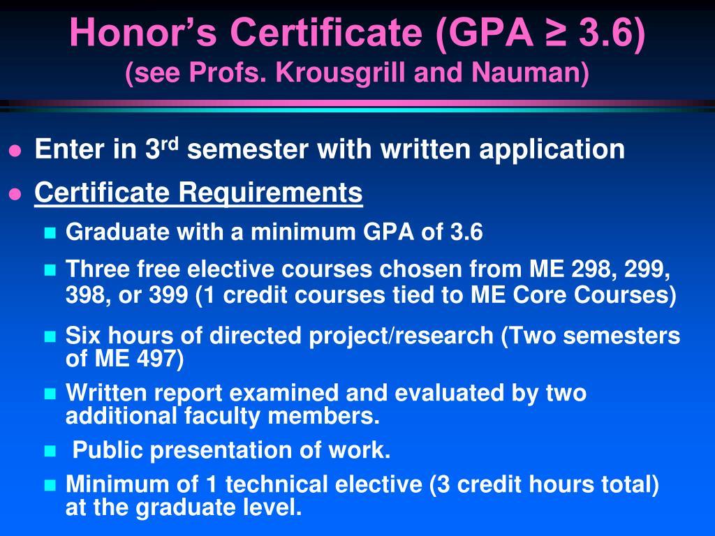 Honor's Certificate (GPA