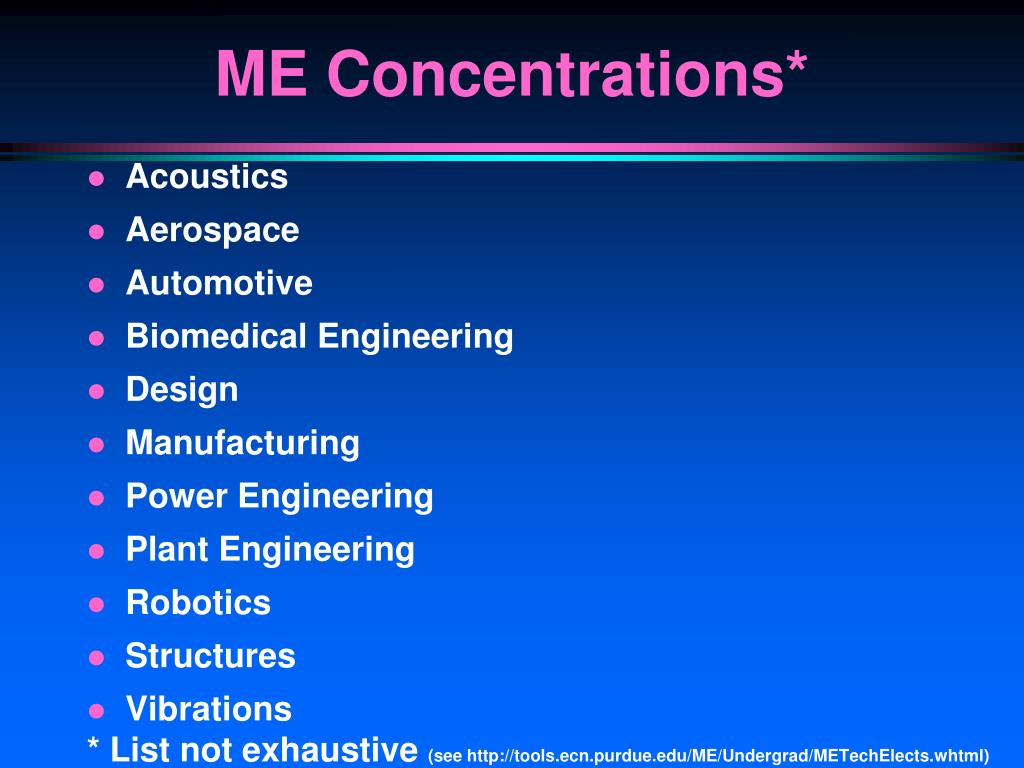 ME Concentrations*