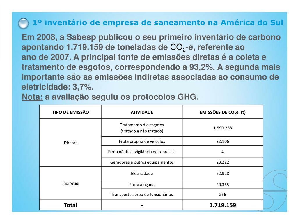1º inventário de empresa de saneamento na América do Sul