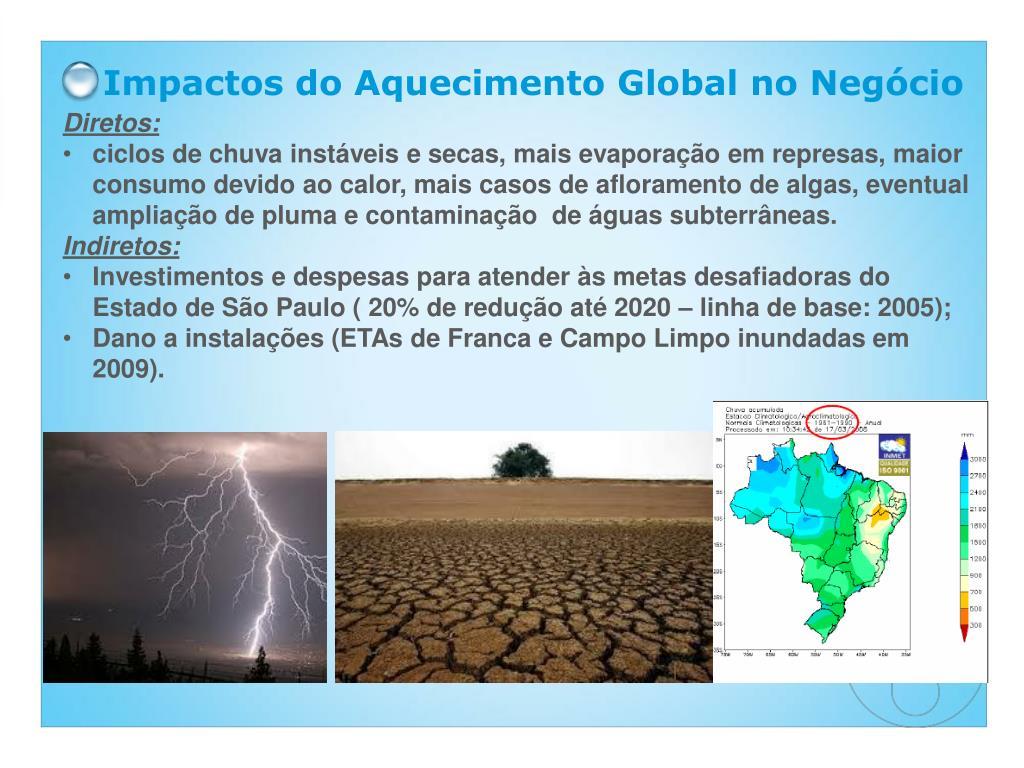 Impactos do Aquecimento Global no Negócio