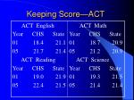 keeping score act