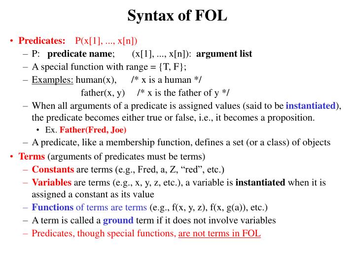 Syntax of fol