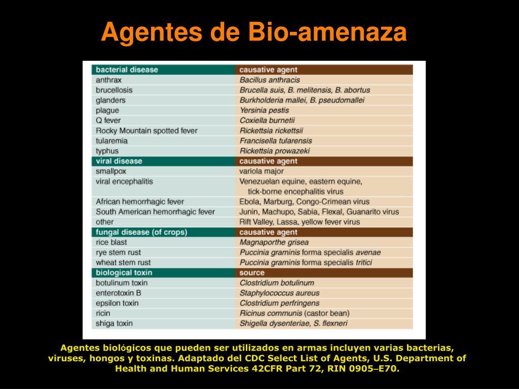 Agentes de Bio-amenaza