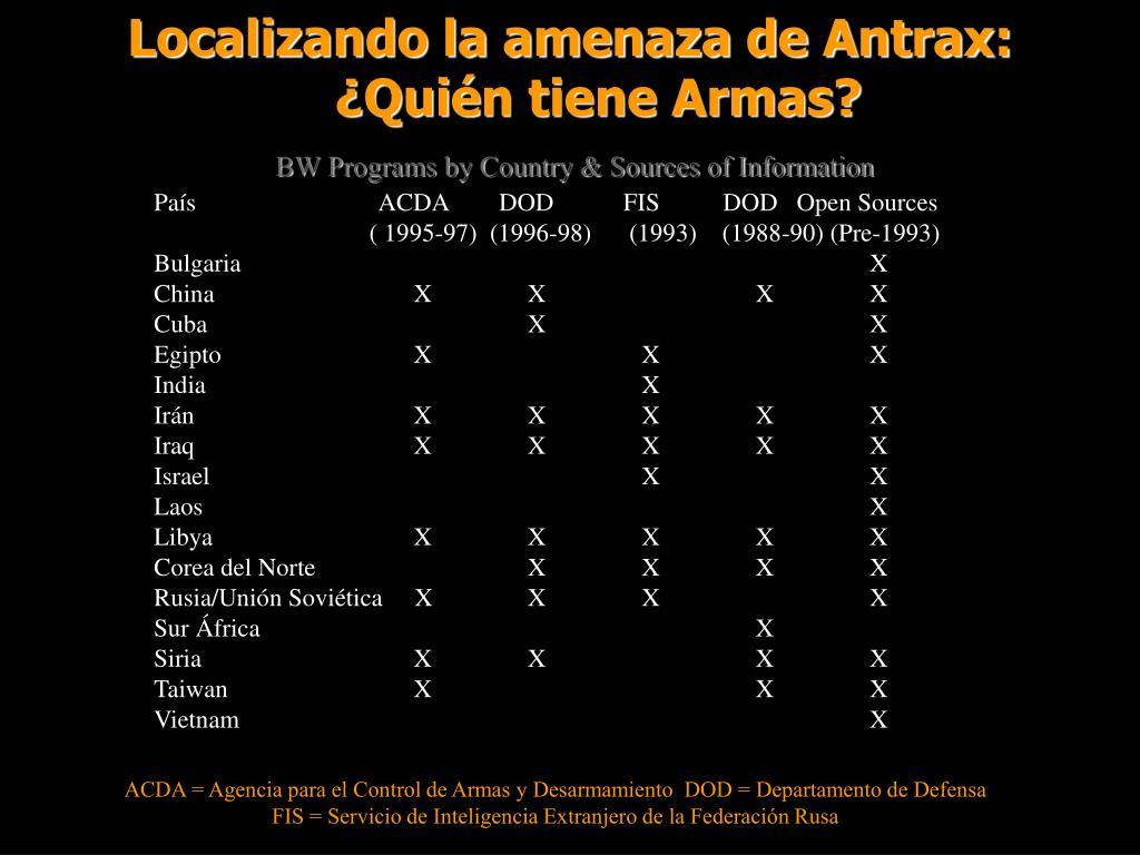 Localizando la amenaza de Antrax: