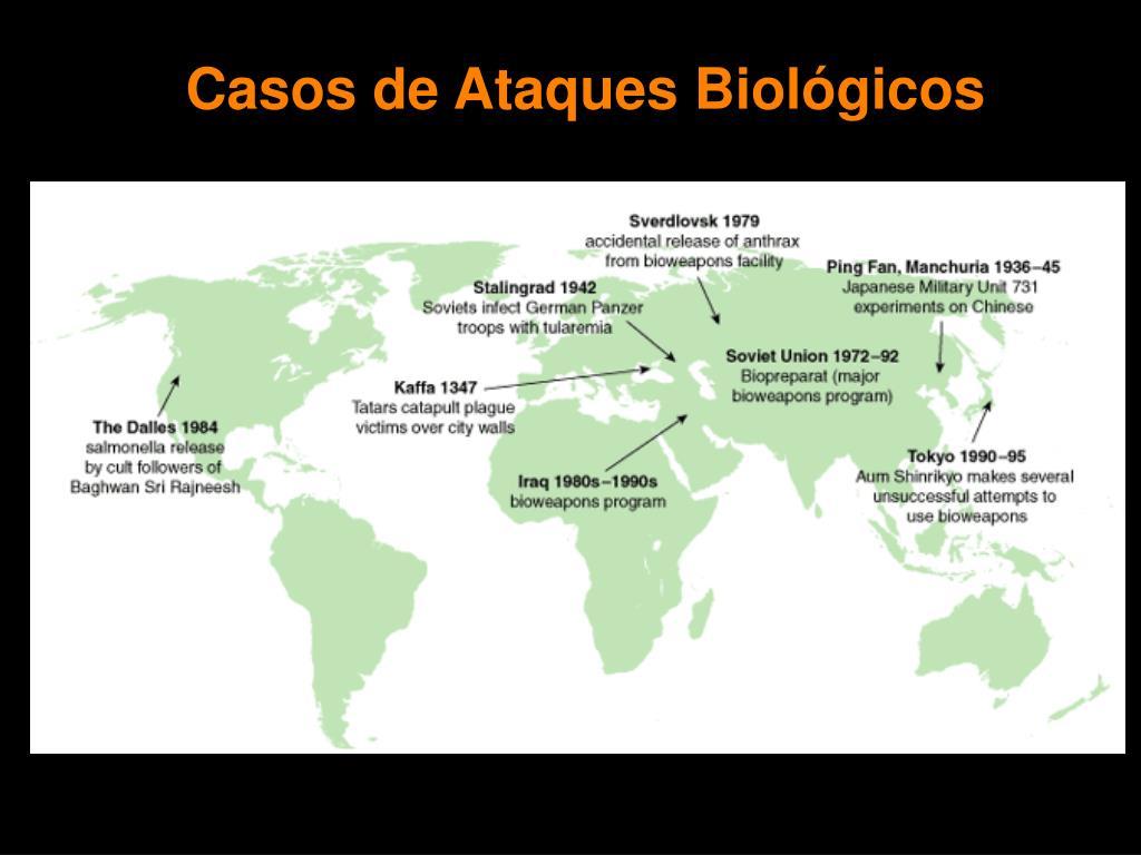 Casos de Ataques Biol