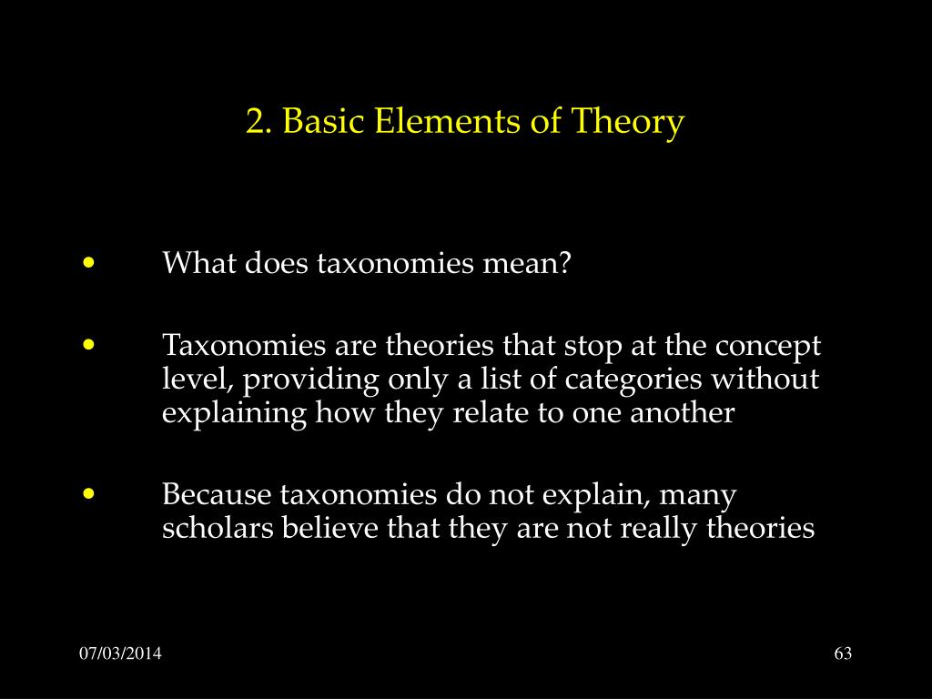 2. Basic Elements of Theory